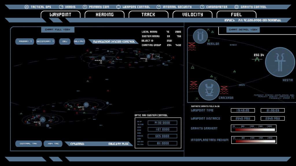 System Plot M4